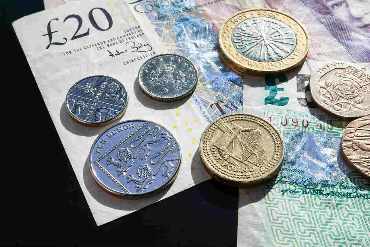 Managing Money with business funding help