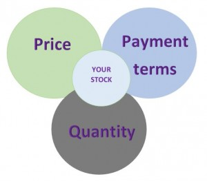 price payment terms and quality